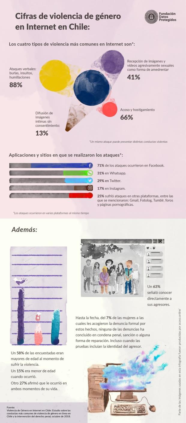 infografia cifras-001